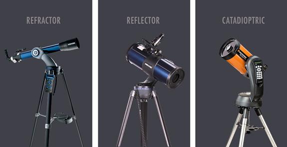 Telescope-Types