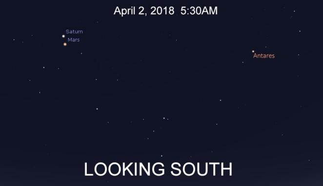 mars saturn