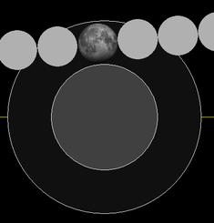 320px-Lunar_eclipse_chart_close-06mar14