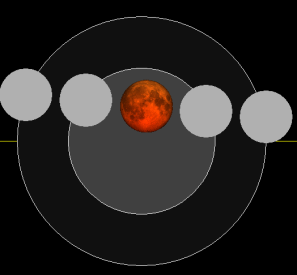 Lunar_eclipse_chart_close-2019Jan21