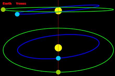 Transit_diagram_angles