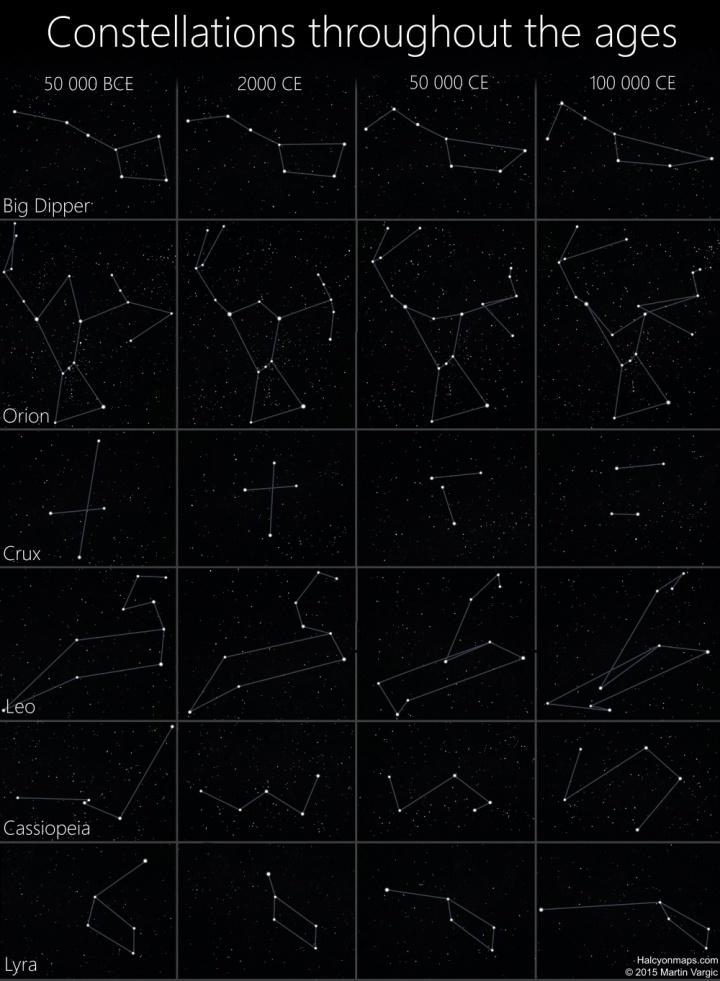 evolution-constellation.jpg
