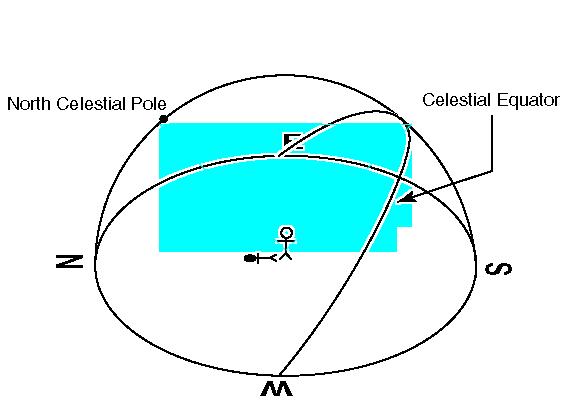 CS.equator2.t