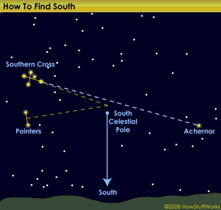 true-Determining-south.jpg