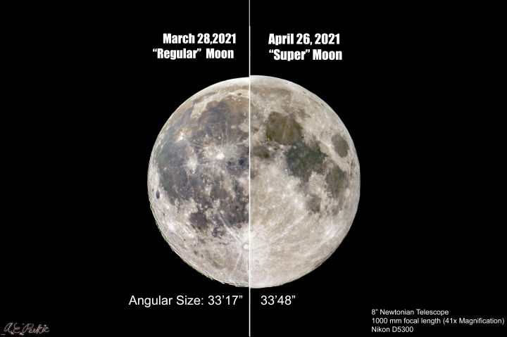 4-26-21 regular vs supermoon