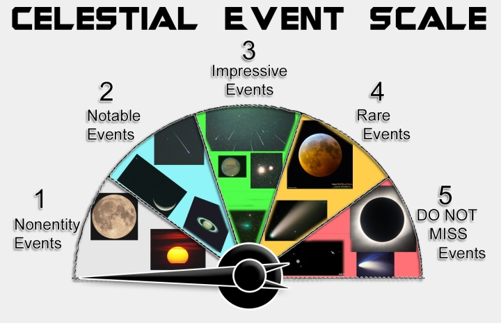 celestial-event-scale-new